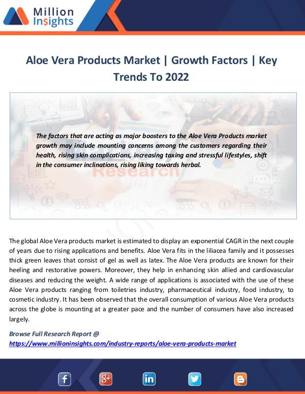 Aloe Vera Products Market