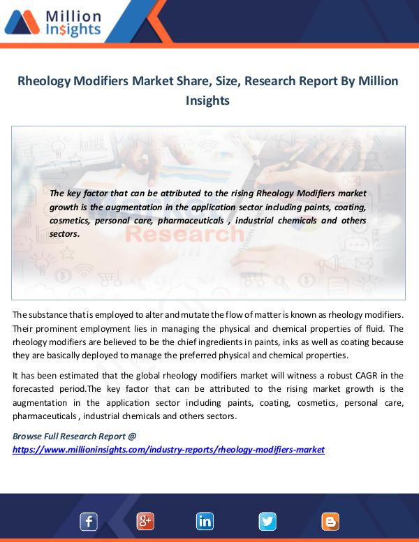 Rheology Modifiers Market Share, Size, Research