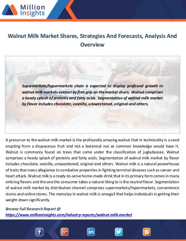 Walnut Milk Market Share