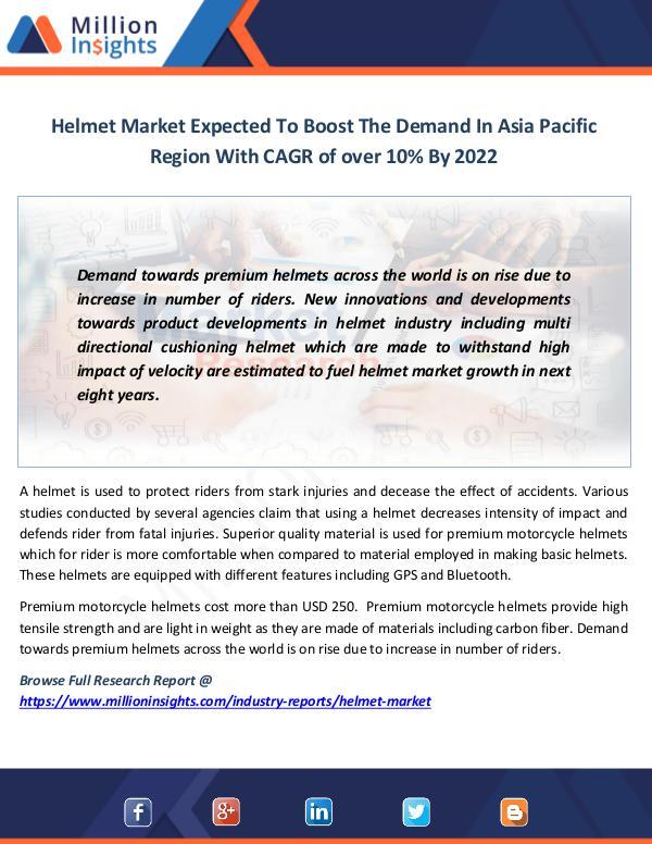 Helmet Market