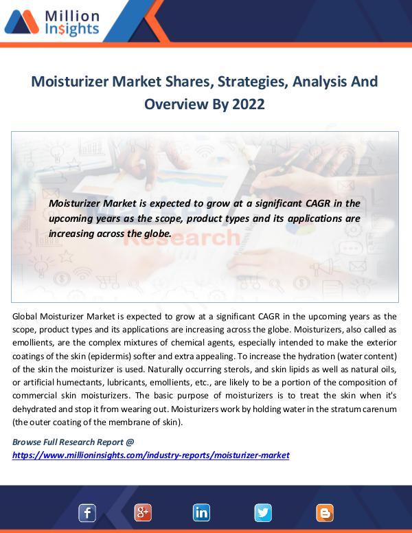 Moisturizer Market