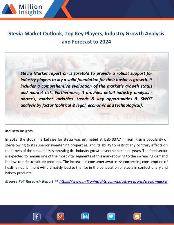 Market News Today Stevia Market