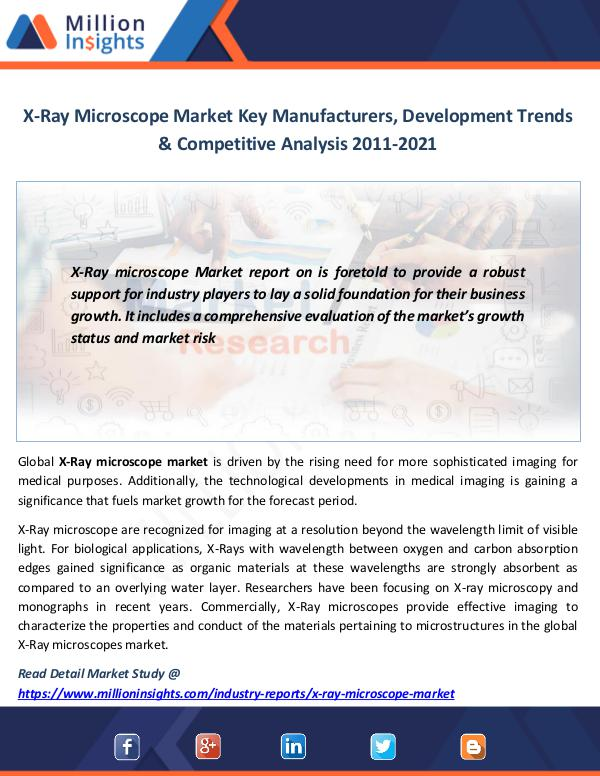 Market News Today X-Ray Microscope Market