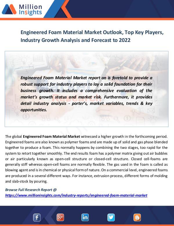 Market News Today Engineered Foam Material Market