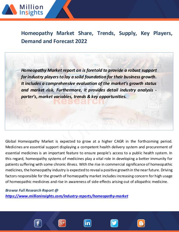 Market News Today Homeopathy Market