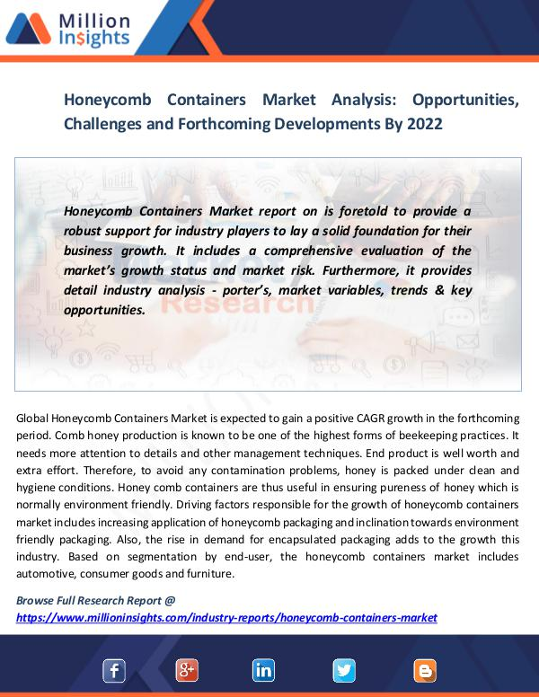 Market News Today Honeycomb Containers Market