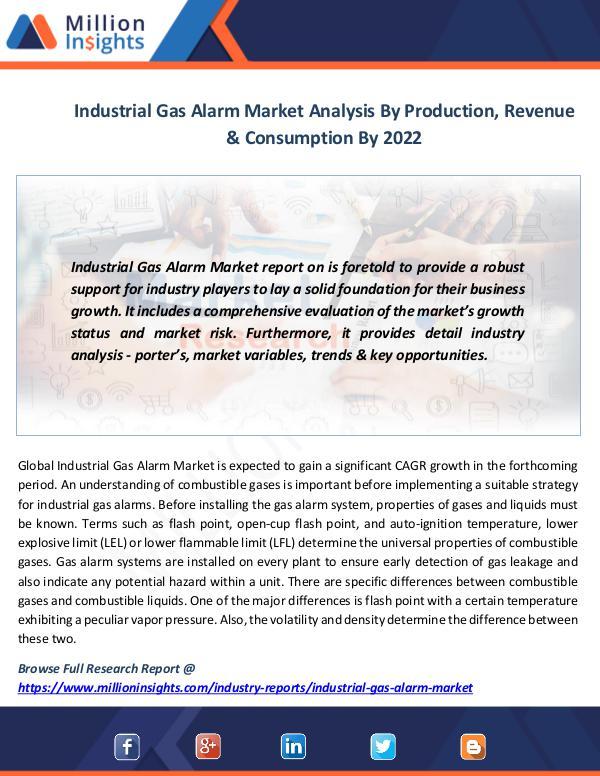 Market News Today Industrial Gas Alarm Market