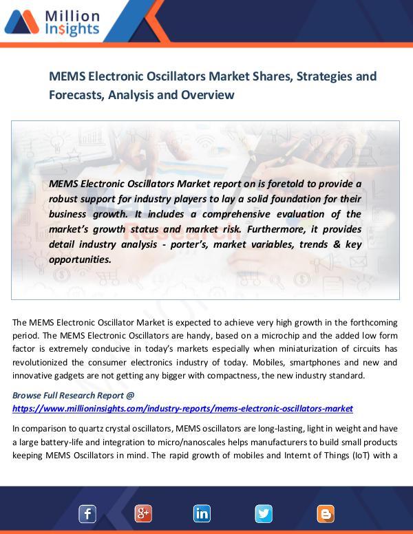 MEMS Electronic Oscillators Market