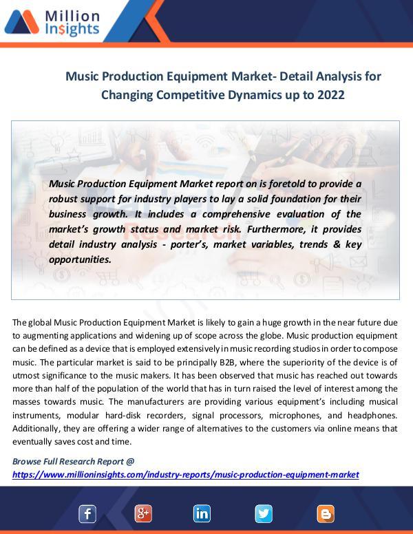 Music Production Equipment Market