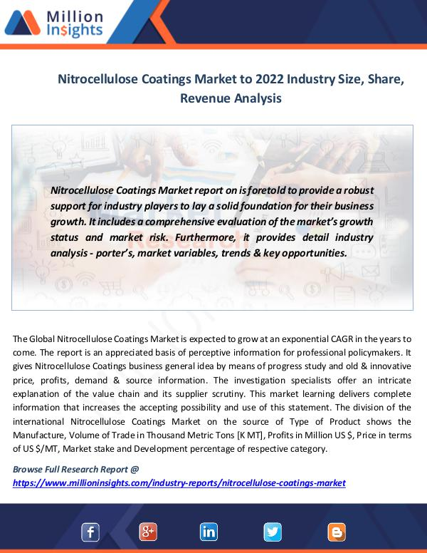 Market News Today Nitrocellulose Coatings Market