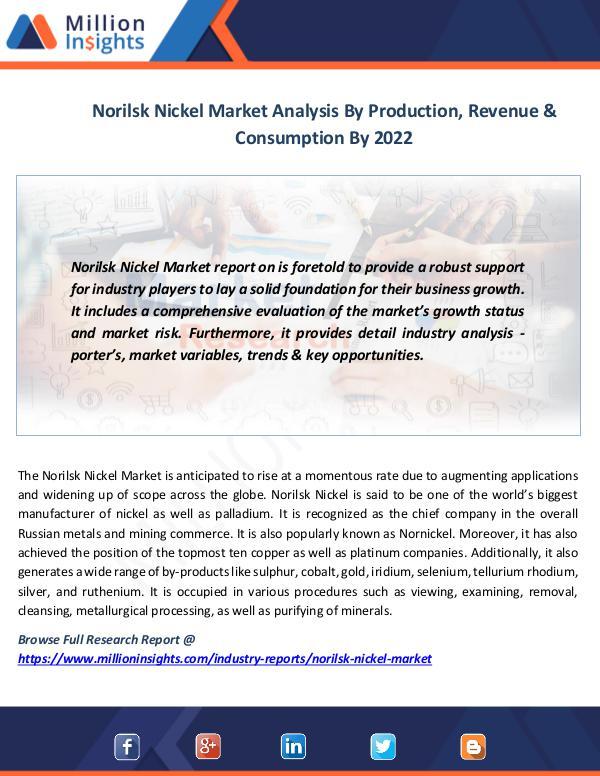 Norilsk Nickel Market