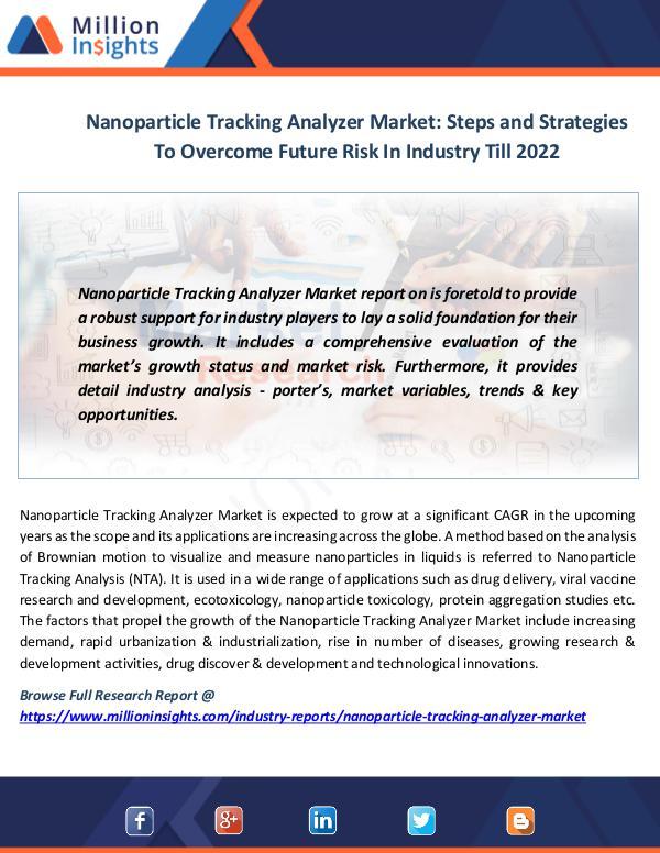Nanoparticle Tracking Analyzer Market