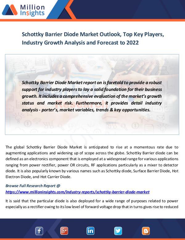 Schottky Barrier Diode Market