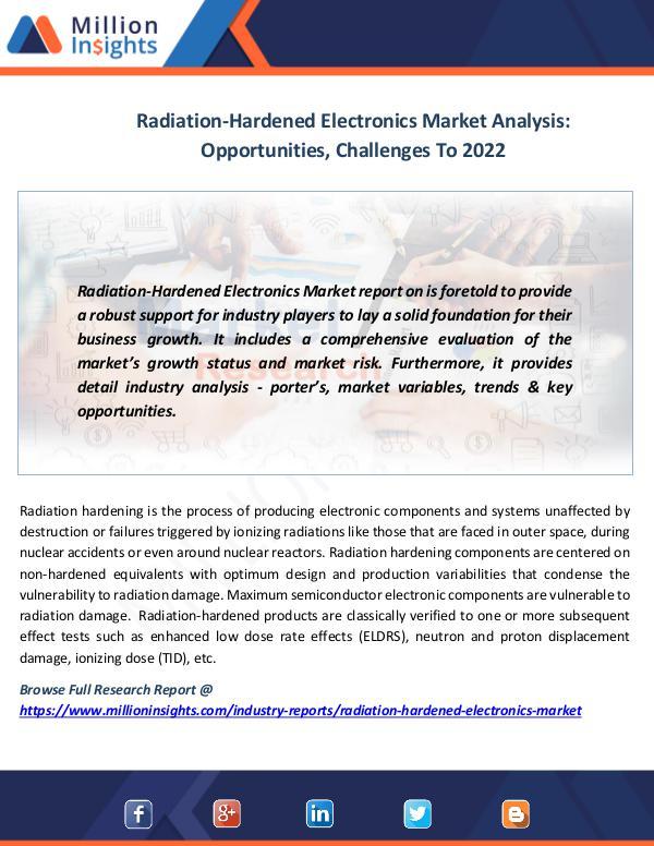 Radiation-Hardened Electronics Market