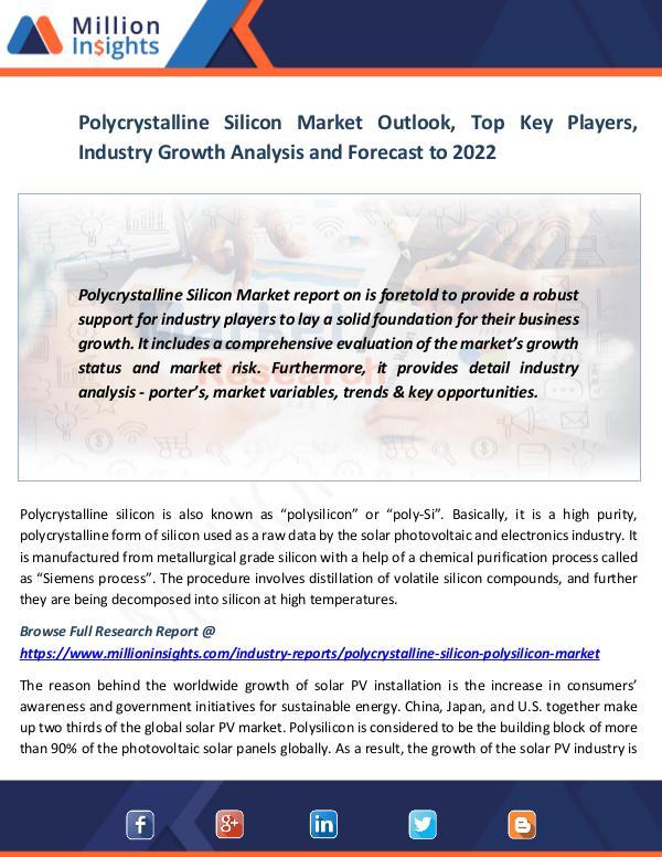 Polycrystalline Silicon Market