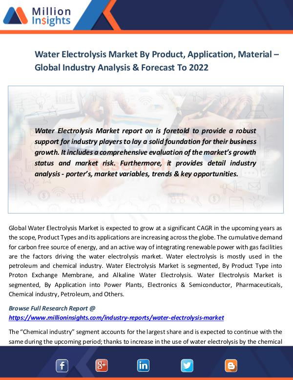 Water Electrolysis Market