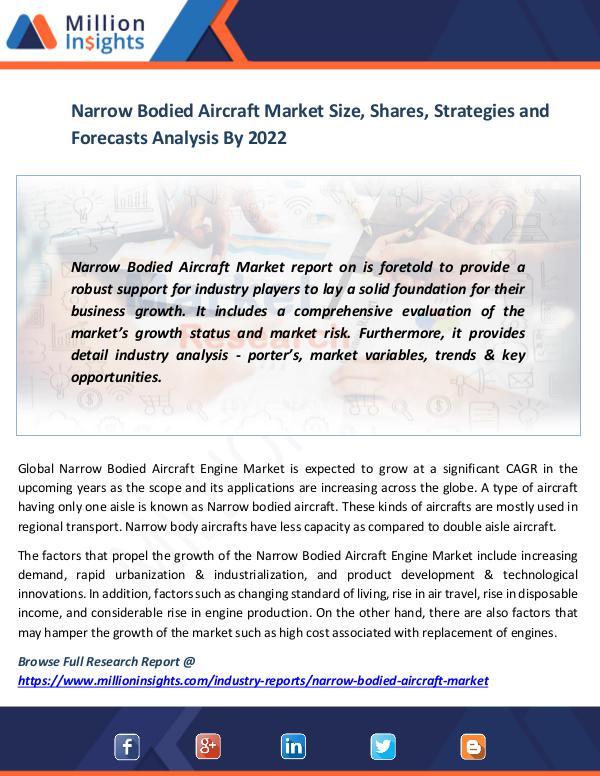 Narrow Bodied Aircraft Market