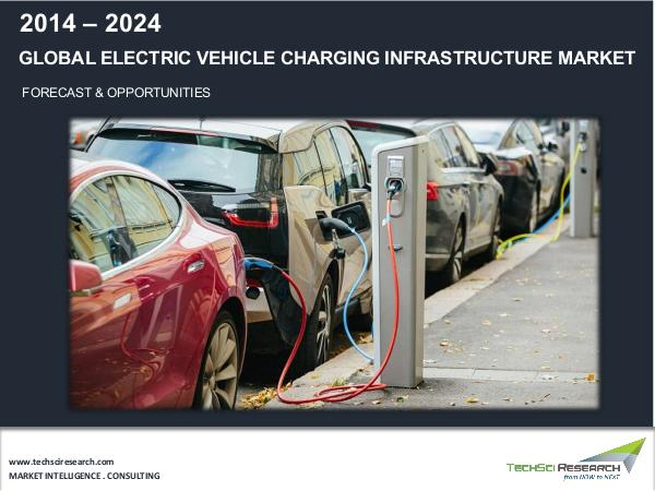 Global Market Research Company US Electric Vehicle Charging Infrastructure Market, S