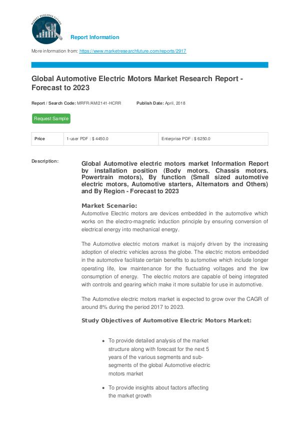 Automotive Electric Motors Market Report – Forecas