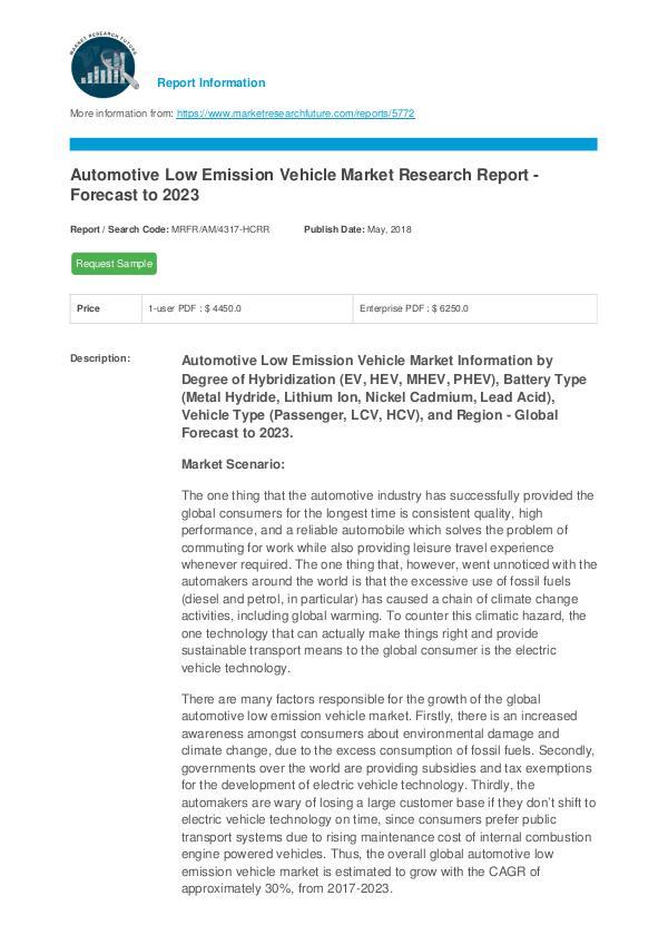 Automotive Low Emission Vehicle Market Research Re