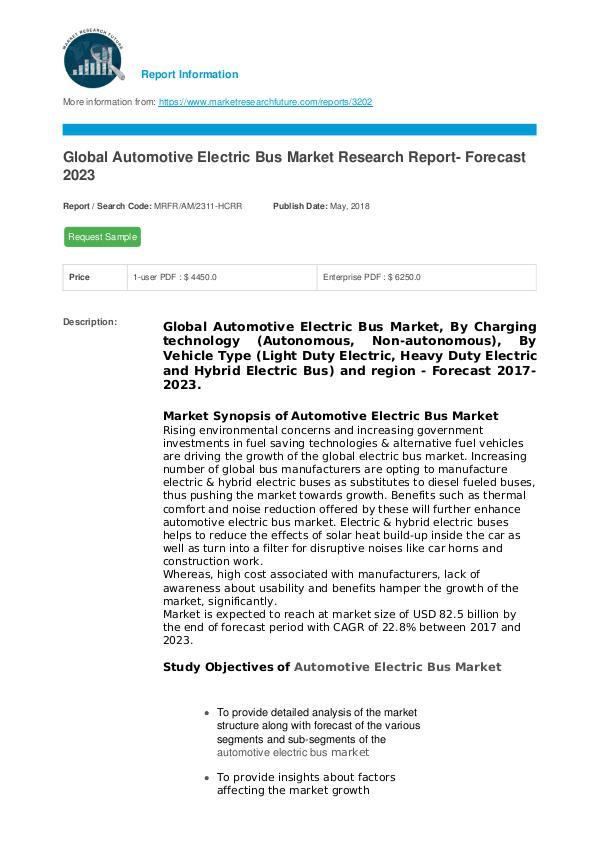 Automotive Electric Bus Market Research Report- Fo