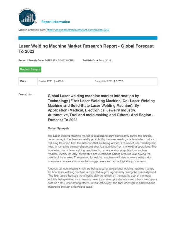 Laser Welding Machine Market Research Report - Glo