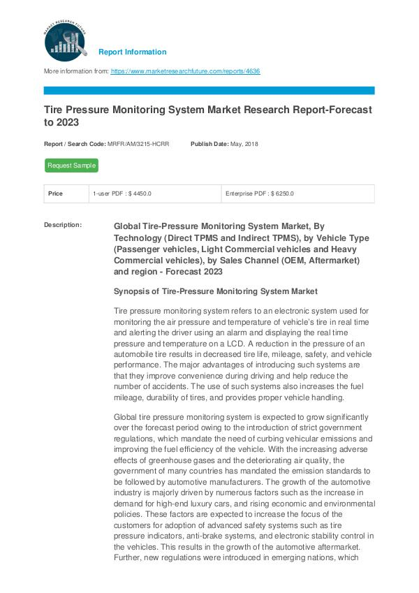 Tire Pressure Monitoring System Market Research Re