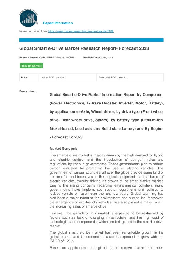 Global Smart e-Drive Market Research Report- Forec