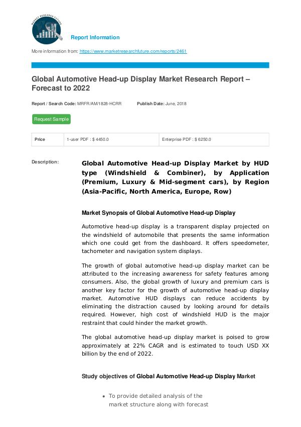 Automotive Head-up Display Market Research Report