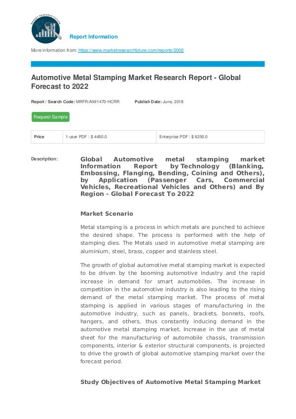 Automotive Metal stamping Market Research Report -