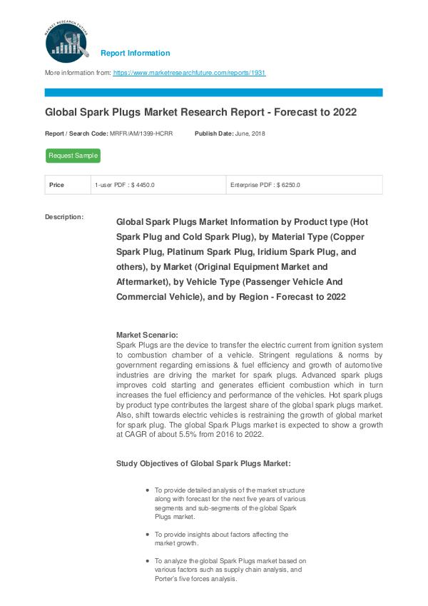 Asia Pacific Blood Glucose Test Strip Packaging Market Research Repor Global Spark Plugs Market Research Report - Foreca