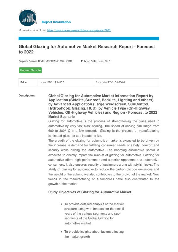 Glazing for Automotive Market Report - Global Fore