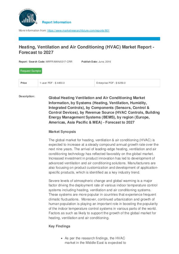 Global Heating, Ventilation and Air Conditioning (