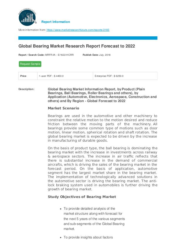 Asia Pacific Blood Glucose Test Strip Packaging Market Research Repor Global Bearing Market Research Report Forecast to