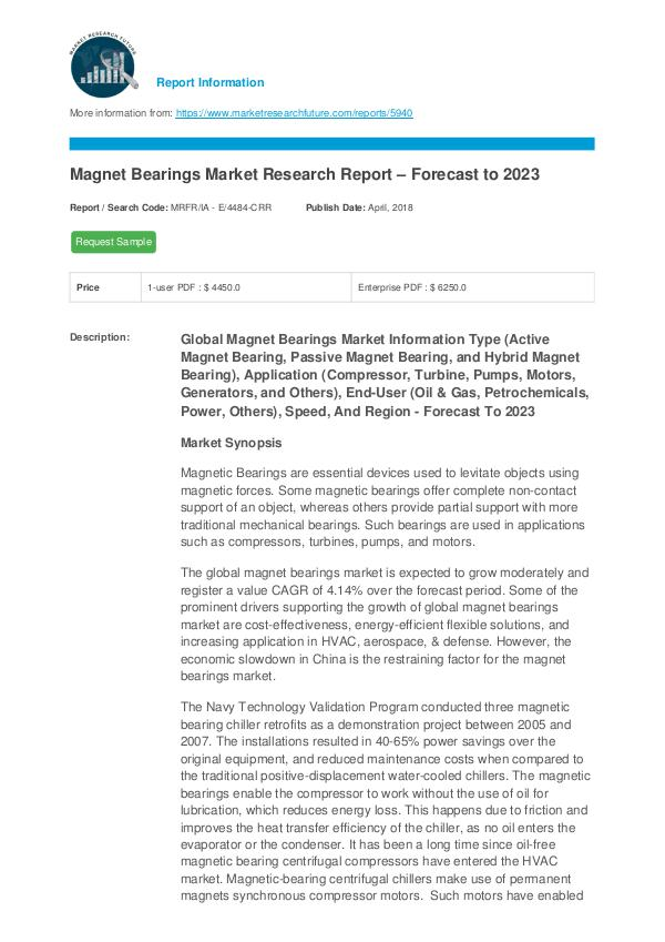 Asia Pacific Blood Glucose Test Strip Packaging Market Research Repor Magnet Bearings Market Research Report – Forecast