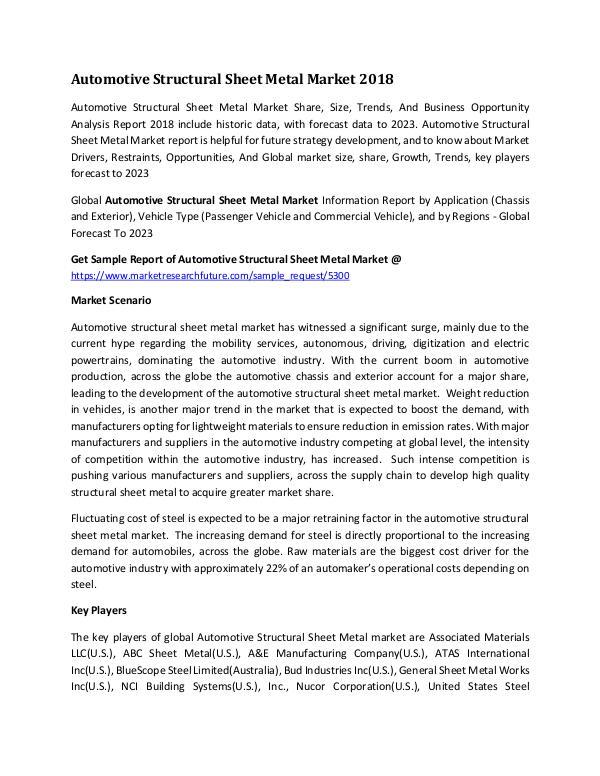 Automotive Structural Sheet Metal Market Research
