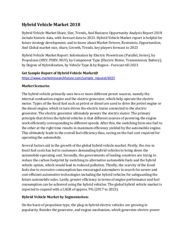 Hybrid Vehicle Market Research Report – Forecast t