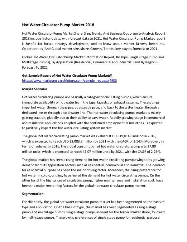 Hot Water Circulator Pump Market Research Report –
