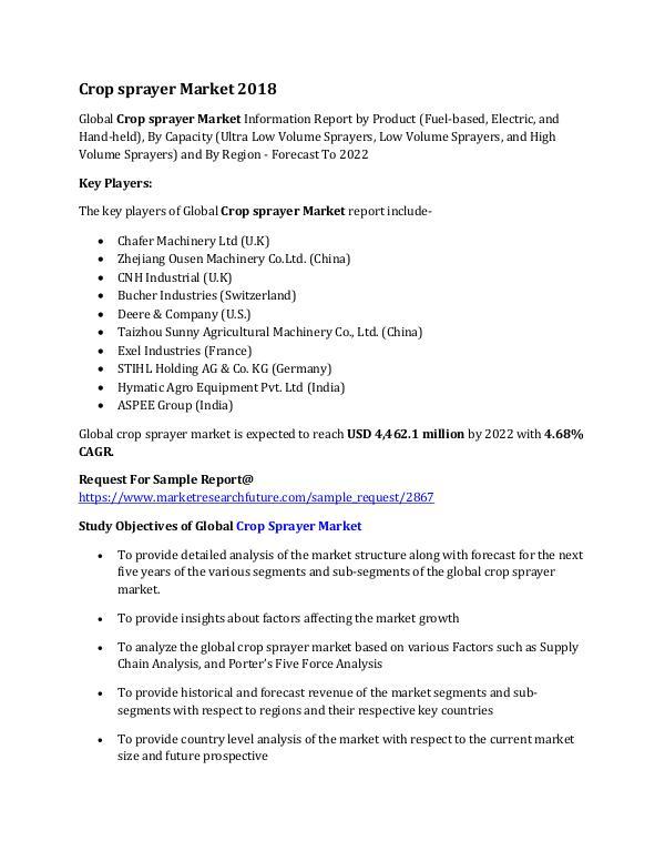 Crop Sprayer Market Research Report - Global Forec