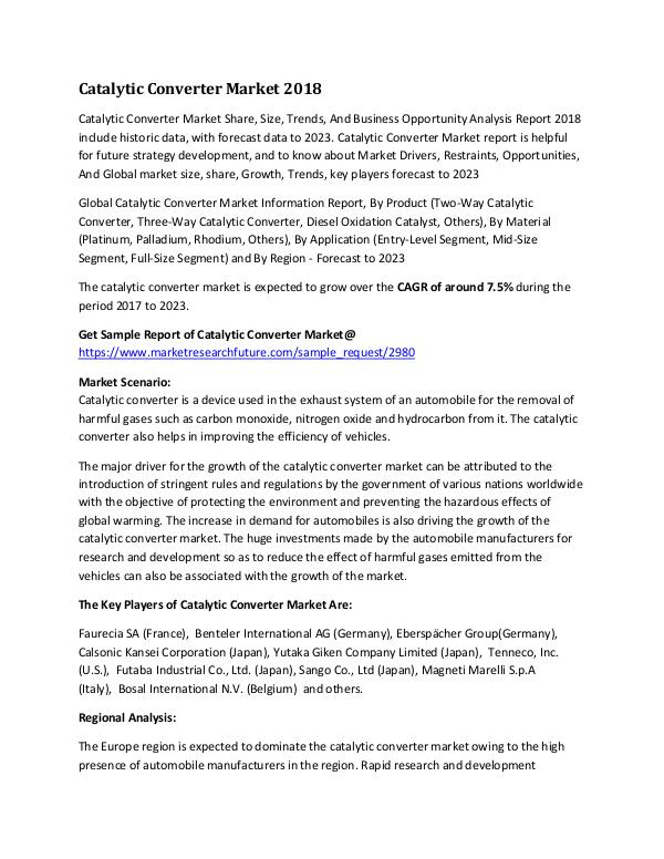 Global Catalytic Converter Market Research Report