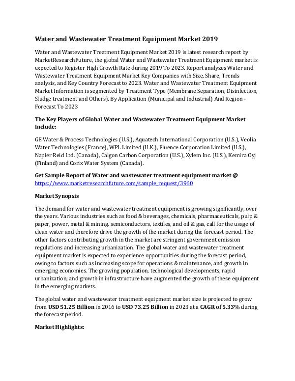 Water and Wastewater Treatment Equipment Market Re