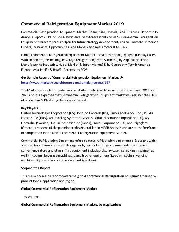 Global Commercial Refrigeration Equipment Market R