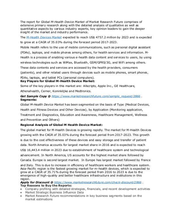 M-Health Device Market (2)