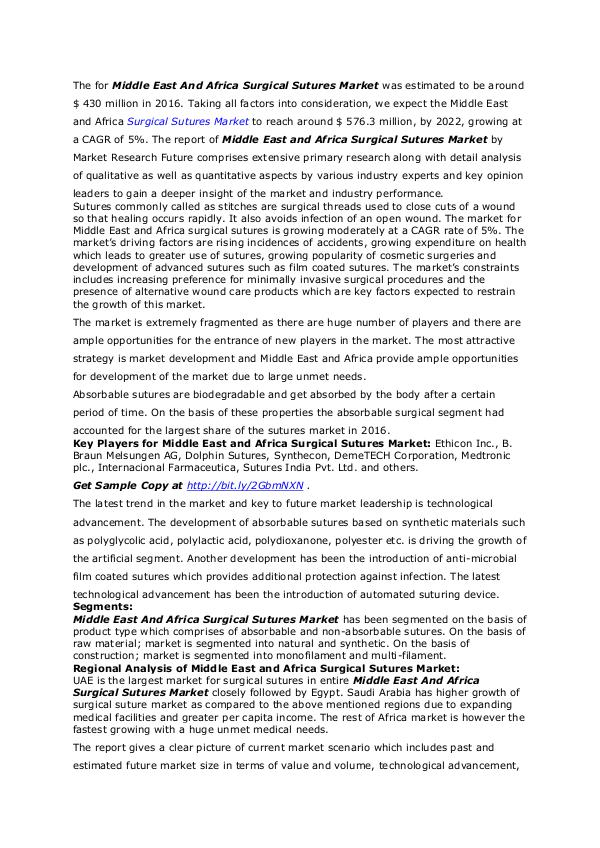 Healthcare Publications Surgical Sutures Market