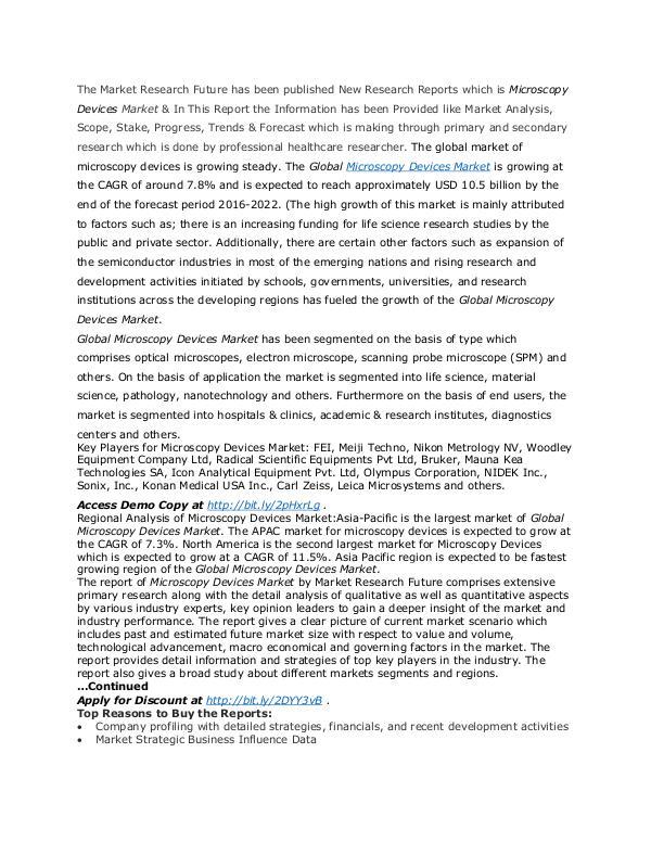 Healthcare Publications Microscopy Devices Market (2)