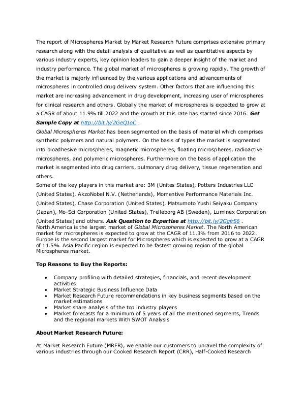 Healthcare Publications Microspheres Market