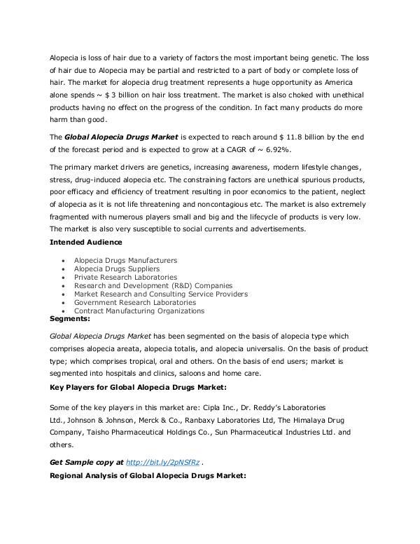 Healthcare Publications Alopecia Drugs Market