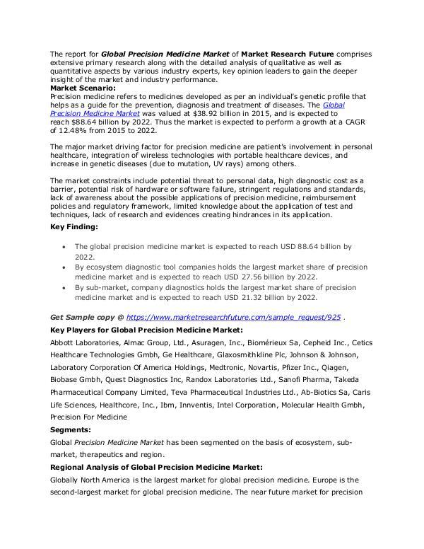 Healthcare Publications Precision Medicine Market
