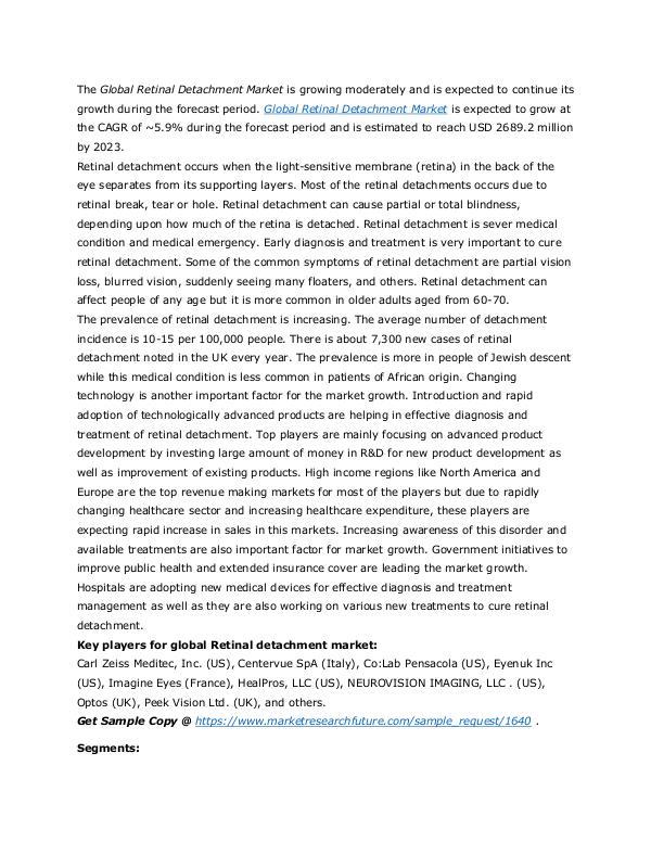 Healthcare Publications Retinal Detachment Market