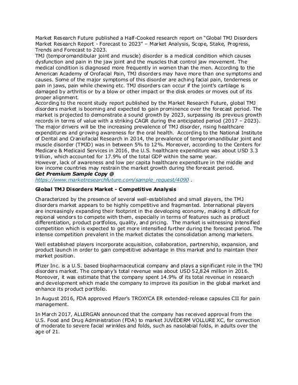 TMJ Disorders Market